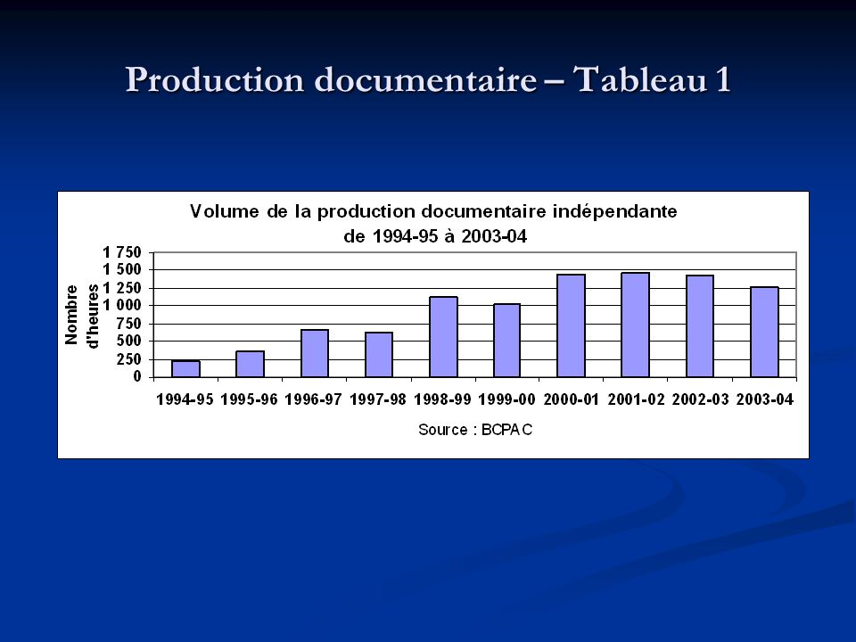 Production documentaire – Tableau 1