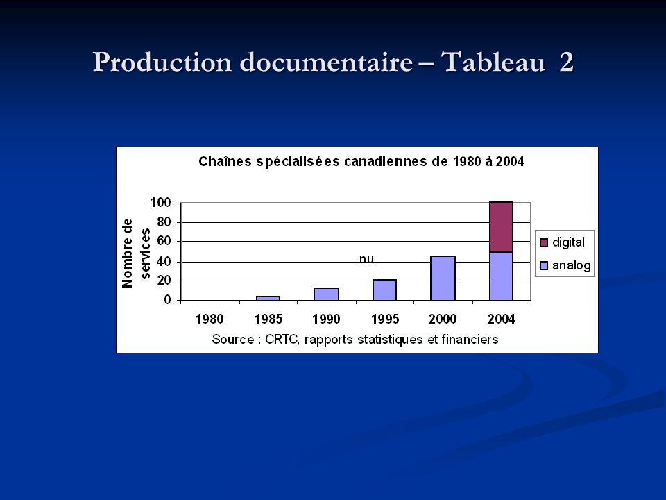 Production documentaire – Tableau 3