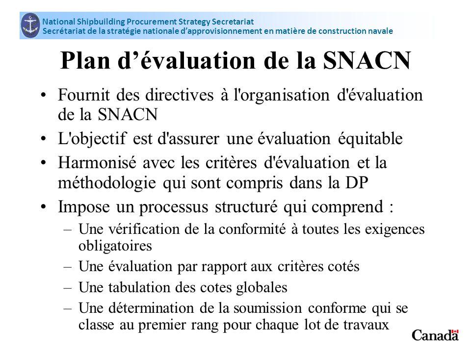 National Shipbuilding Procurement Strategy Secretariat Secrétariat de la stratégie nationale dapprovisionnement en matière de construction navale Plan
