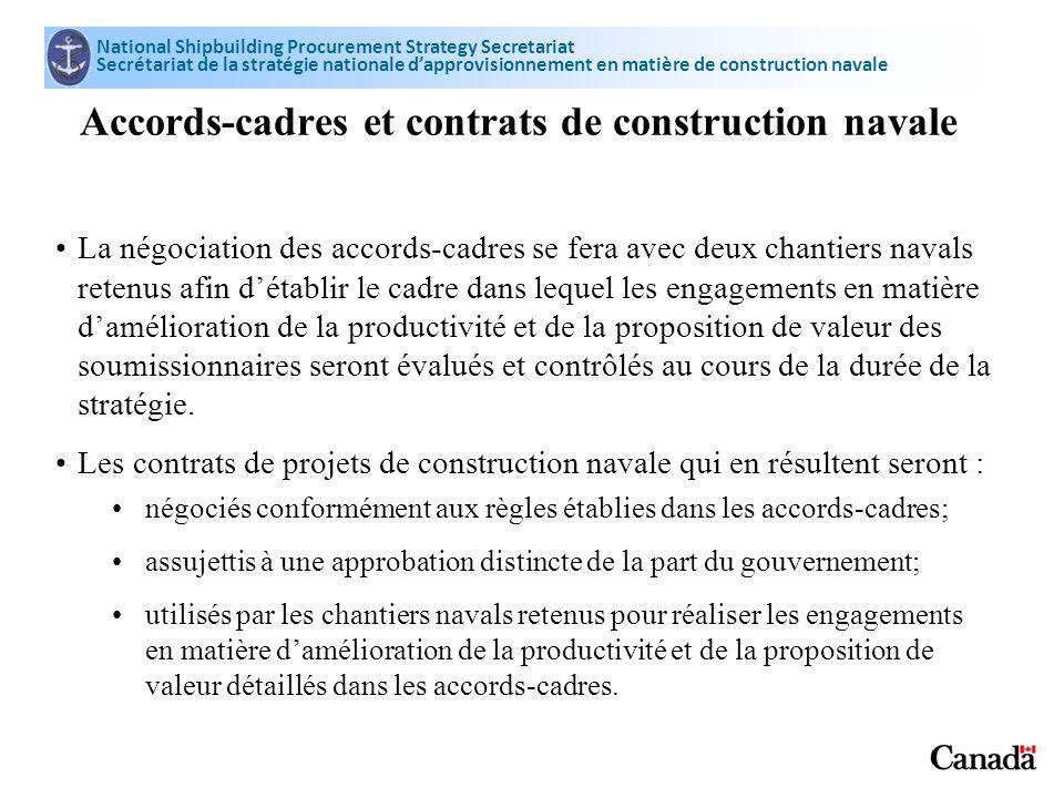National Shipbuilding Procurement Strategy Secretariat Secrétariat de la stratégie nationale dapprovisionnement en matière de construction navale Acco