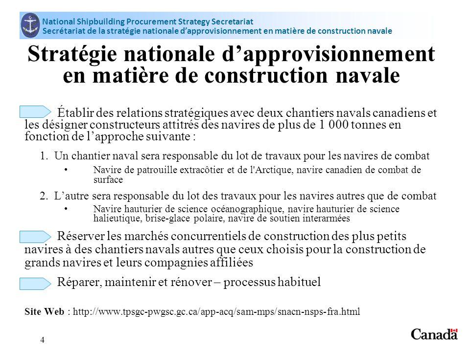 National Shipbuilding Procurement Strategy Secretariat Secrétariat de la stratégie nationale dapprovisionnement en matière de construction navale 4 Ét