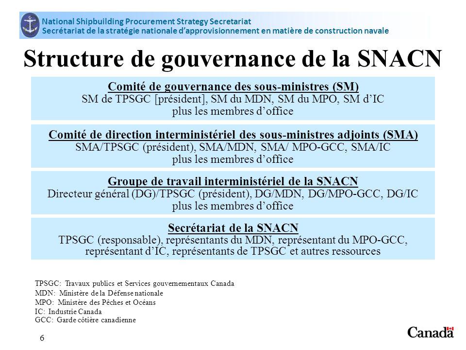 National Shipbuilding Procurement Strategy Secretariat Secrétariat de la stratégie nationale dapprovisionnement en matière de construction navale 6 St