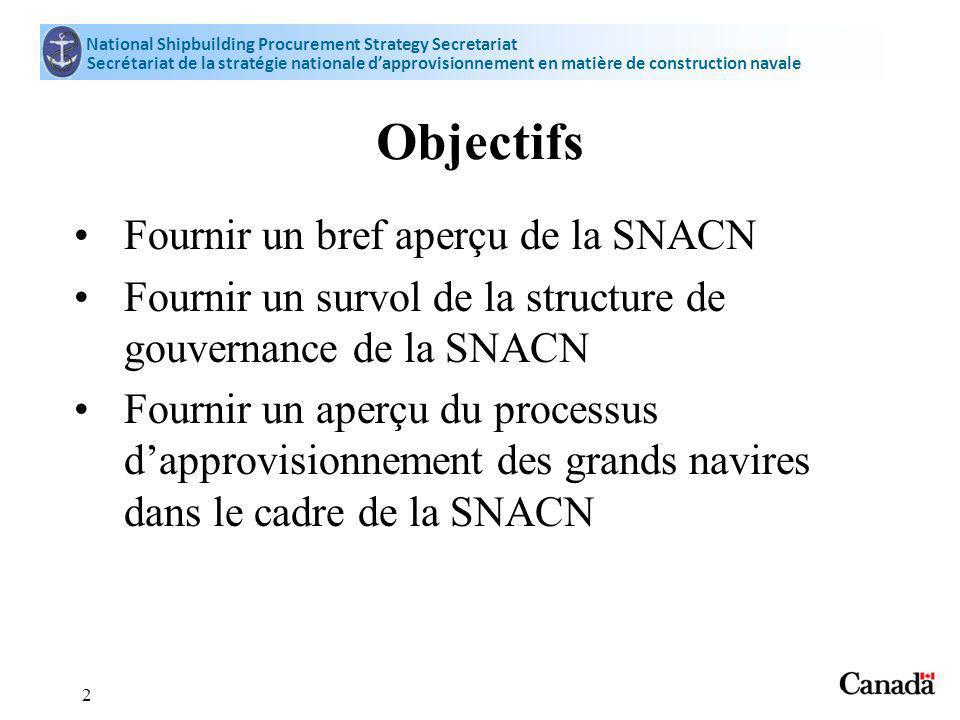 National Shipbuilding Procurement Strategy Secretariat Secrétariat de la stratégie nationale dapprovisionnement en matière de construction navale 3 Aperçu de la SNACN Pourquoi une nouvelle stratégie.