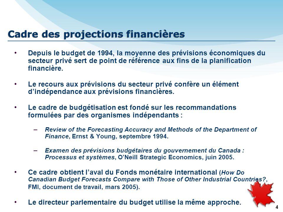 4 Cadre des projections financières Depuis le budget de 1994, la moyenne des prévisions économiques du secteur privé sert de point de référence aux fins de la planification financière.