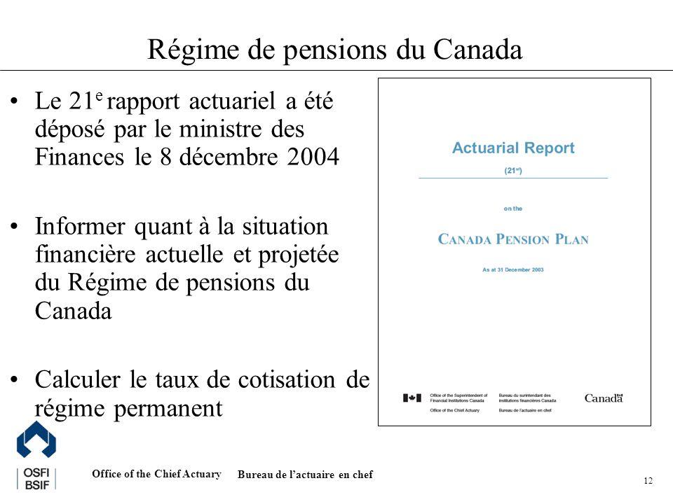 Office of the Chief Actuary Bureau de lactuaire en chef 12 Le 21 e rapport actuariel a été déposé par le ministre des Finances le 8 décembre 2004 Informer quant à la situation financière actuelle et projetée du Régime de pensions du Canada Calculer le taux de cotisation de régime permanent Régime de pensions du Canada