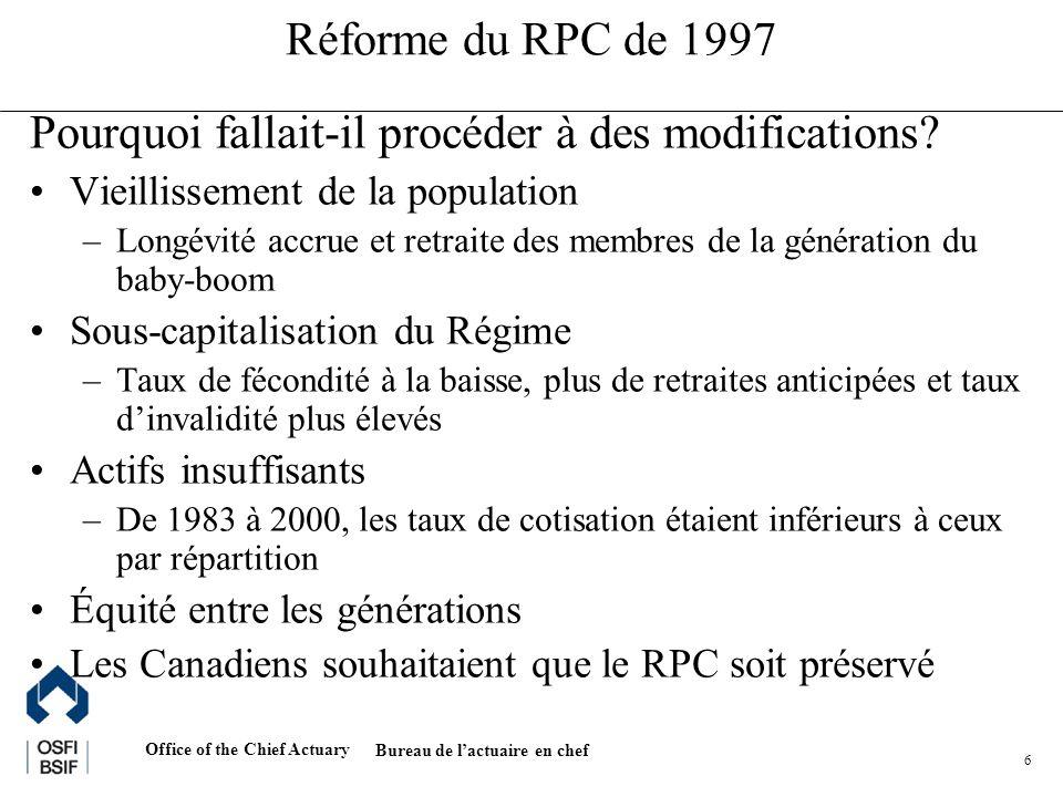 Office of the Chief Actuary Bureau de lactuaire en chef 37 Conclusions La réforme du RPC de 1997 a conduit à un niveau plus élevé de responsabilé à légard du Régime (examens plus fréquents, dispositions par défaut si le taux de régime permanent excède le taux prévu par la loi, etc.) La capitalisation partielle du RPC au moyen de la stabilisation du taux de régime permanent favorise léquité entre les générations.