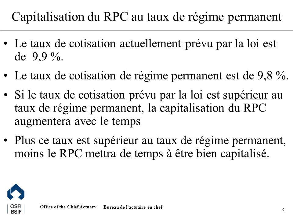 Office of the Chief Actuary Bureau de lactuaire en chef 10 Ratio des actifs aux dépenses Taux de cotisation prévu par la loi : 9,9 % 0,00,0 1,01,0 2,02,0 3,03,0 4,04,0 5,05,0 6,06,0 7,07,0 8,08,0 20052015202520352045205520652075 Taux de régime permanent : 9,8 % En 2020, la valeur des actifs du RPC et du RRQ devrait atteindre 17 % du PIB (Ratio) Capitalisation du RPC au taux de régime permanent