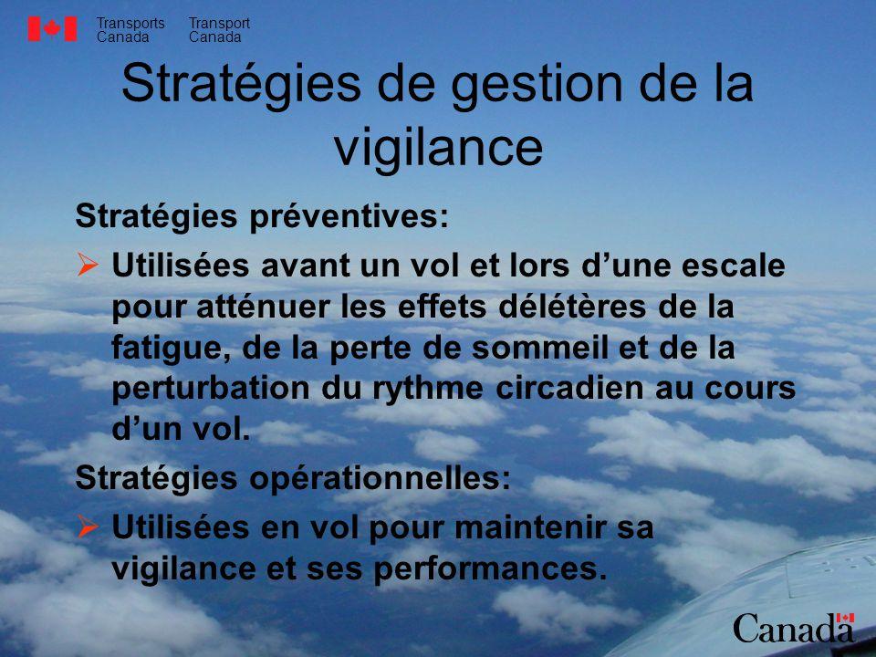 Transports Canada Transport Canada Stratégies de gestion de la vigilance Stratégies préventives: Utilisées avant un vol et lors dune escale pour atténuer les effets délétères de la fatigue, de la perte de sommeil et de la perturbation du rythme circadien au cours dun vol.