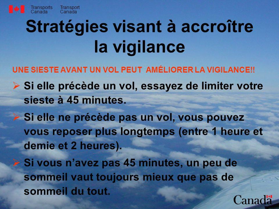 Transports Canada Transport Canada Stratégies visant à accroître la vigilance UNE SIESTE AVANT UN VOL PEUT AMÉLIORER LA VIGILANCE!! Si elle précède un