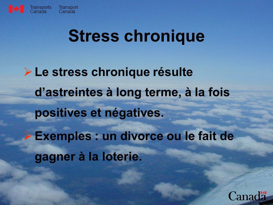 Transports Canada Transport Canada Stress chronique Le stress chronique résulte dastreintes à long terme, à la fois positives et négatives. Exemples :