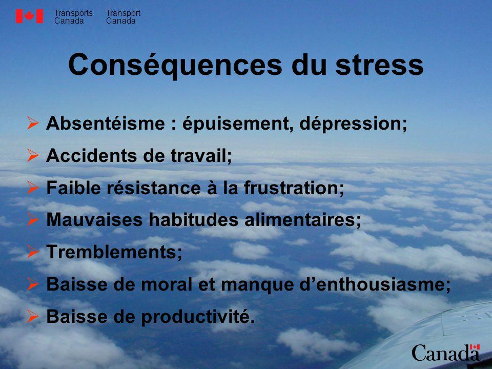 Transports Canada Transport Canada Conséquences du stress Absentéisme : épuisement, dépression; Accidents de travail; Faible résistance à la frustration; Mauvaises habitudes alimentaires; Tremblements; Baisse de moral et manque denthousiasme; Baisse de productivité.