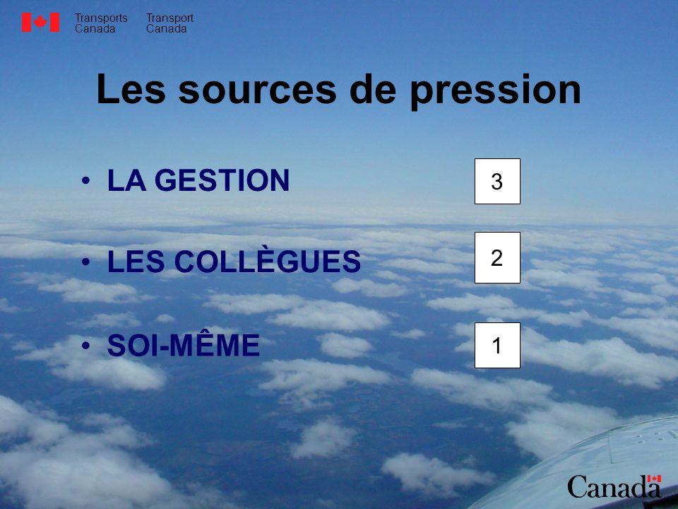 Transports Canada Transport Canada Les sources de pression 3 2 1 LA GESTION LES COLLÈGUES SOI-MÊME