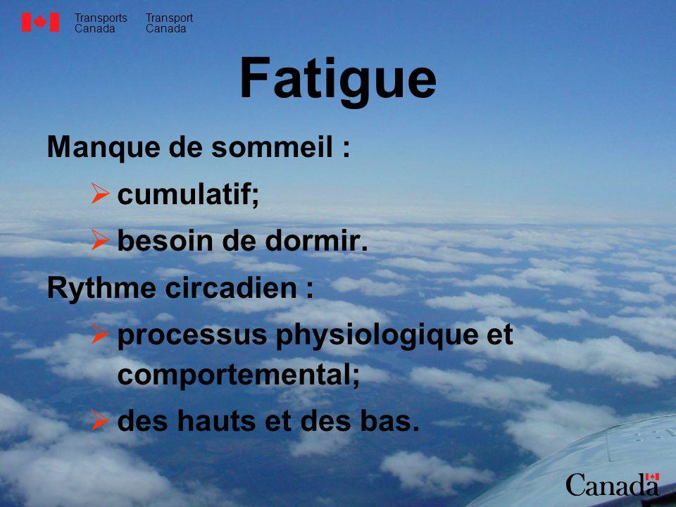Transports Canada Transport Canada Fatigue Manque de sommeil : cumulatif; besoin de dormir. Rythme circadien : processus physiologique et comportement