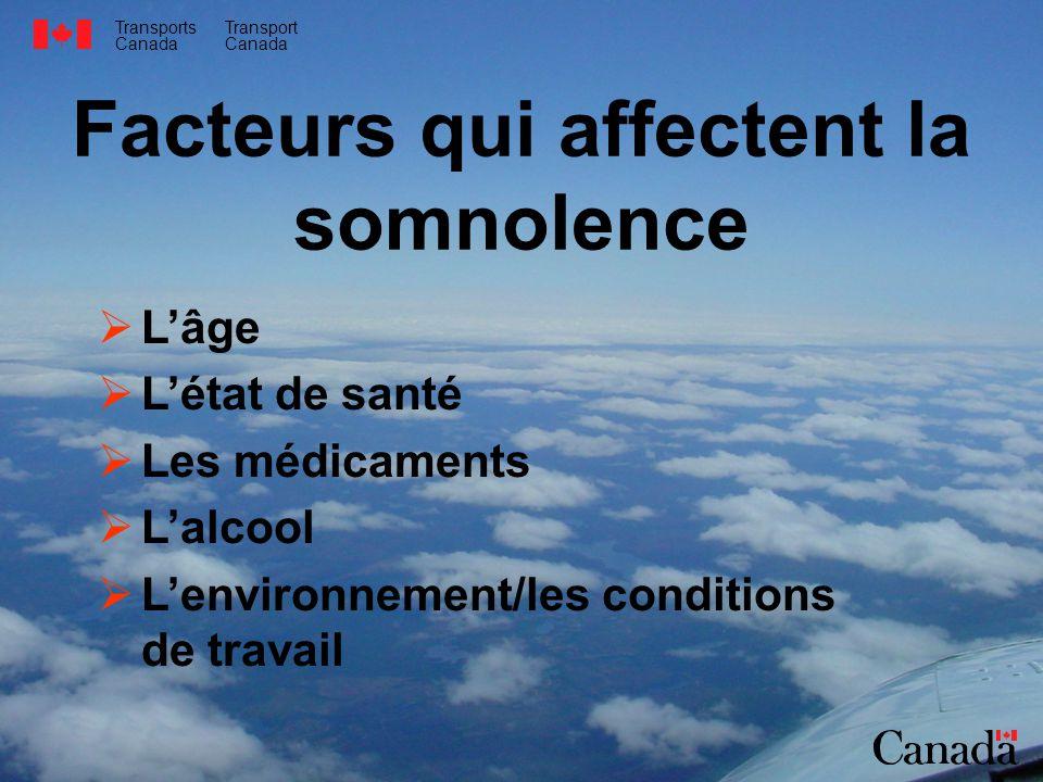 Transports Canada Transport Canada Facteurs qui affectent la somnolence Lâge Létat de santé Les médicaments Lalcool Lenvironnement/les conditions de travail