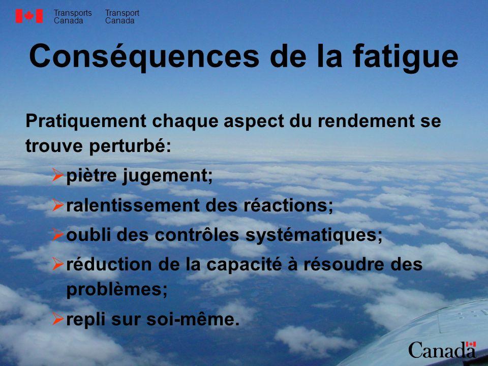 Transports Canada Transport Canada Conséquences de la fatigue Pratiquement chaque aspect du rendement se trouve perturbé: piètre jugement; ralentissement des réactions; oubli des contrôles systématiques; réduction de la capacité à résoudre des problèmes; repli sur soi-même.