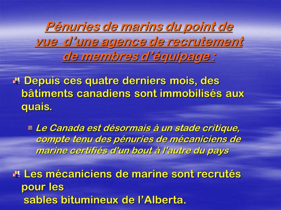 Pénuries de marins du point de vue dune agence de recrutement de membres déquipage : Depuis ces quatre derniers mois, des bâtiments canadiens sont immobilisés aux quais.