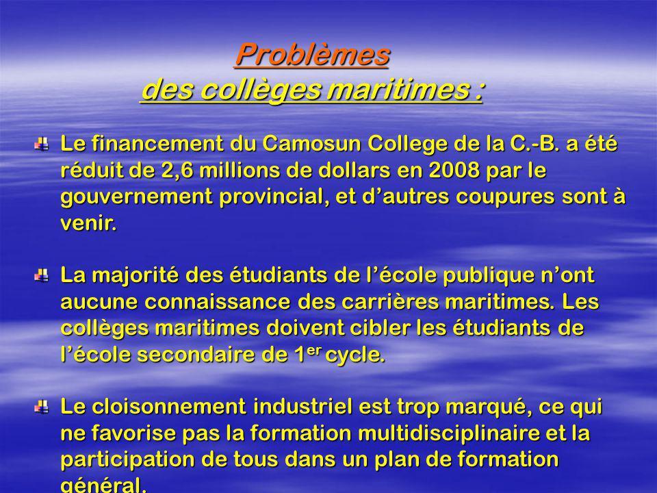 Problèmes des collèges maritimes : Le financement du Camosun College de la C.-B.