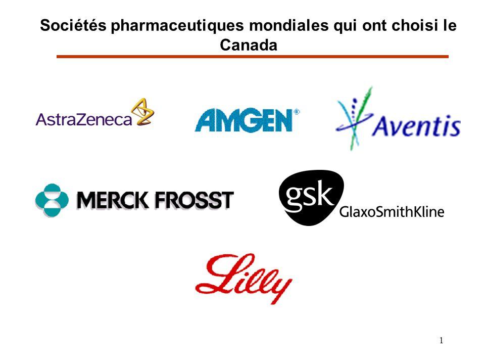 1 Sociétés pharmaceutiques mondiales qui ont choisi le Canada