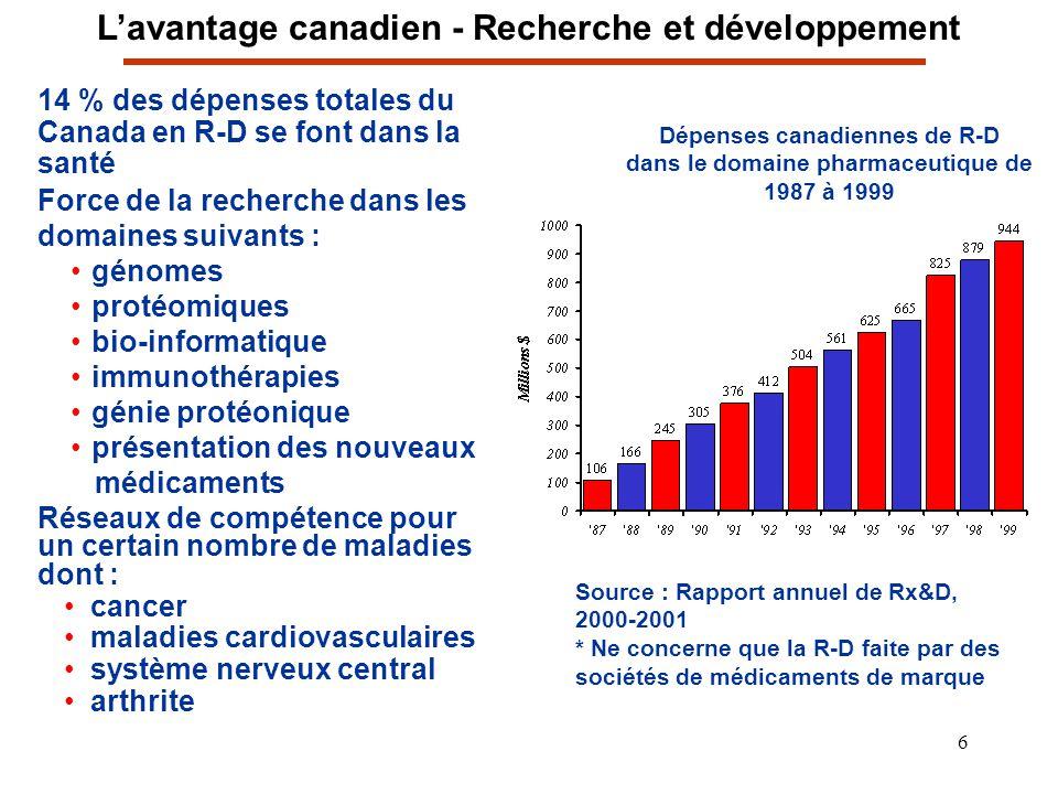 6 Lavantage canadien - Recherche et développement Réseaux de compétence pour un certain nombre de maladies dont : cancer maladies cardiovasculaires sy