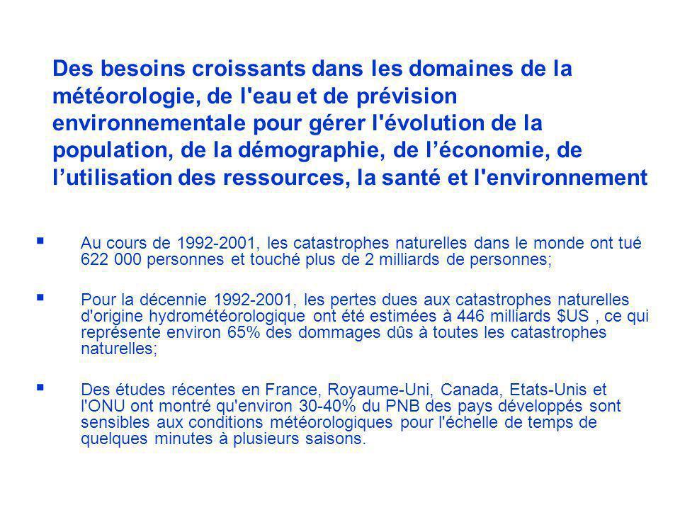 WWRP Des besoins croissants dans les domaines de la météorologie, de l eau et de prévision environnementale pour gérer l évolution de la population, de la démographie, de léconomie, de lutilisation des ressources, la santé et l environnement Au cours de 1992-2001, les catastrophes naturelles dans le monde ont tué 622 000 personnes et touché plus de 2 milliards de personnes; Pour la décennie 1992-2001, les pertes dues aux catastrophes naturelles d origine hydrométéorologique ont été estimées à 446 milliards $US, ce qui représente environ 65% des dommages dûs à toutes les catastrophes naturelles; Des études récentes en France, Royaume-Uni, Canada, Etats-Unis et l ONU ont montré qu environ 30-40% du PNB des pays développés sont sensibles aux conditions météorologiques pour l échelle de temps de quelques minutes à plusieurs saisons.