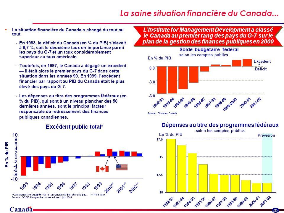 Canada 10 C La situation financière du Canada a changé du tout au tout.