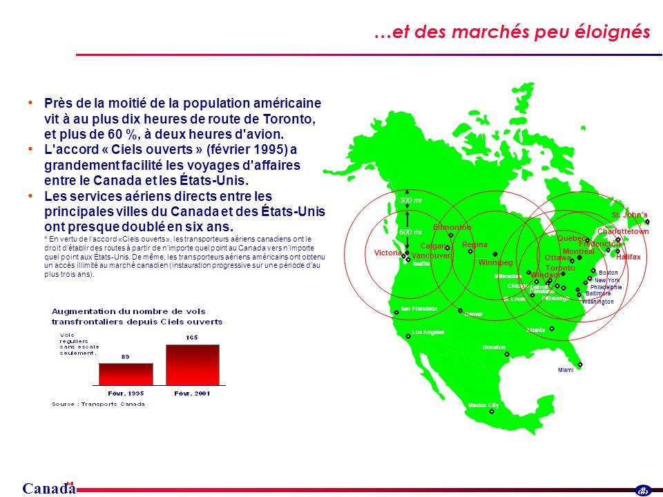 Canada 13 Près de la moitié de la population américaine vit à au plus dix heures de route de Toronto, et plus de 60 %, à deux heures d avion.