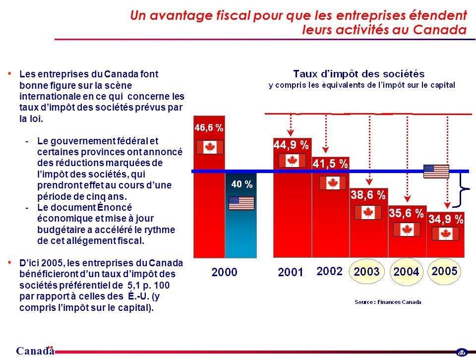 Canada 16 Les entreprises du Canada font bonne figure sur la scène internationale en ce qui concerne les taux dimpôt des sociétés prévus par la loi.
