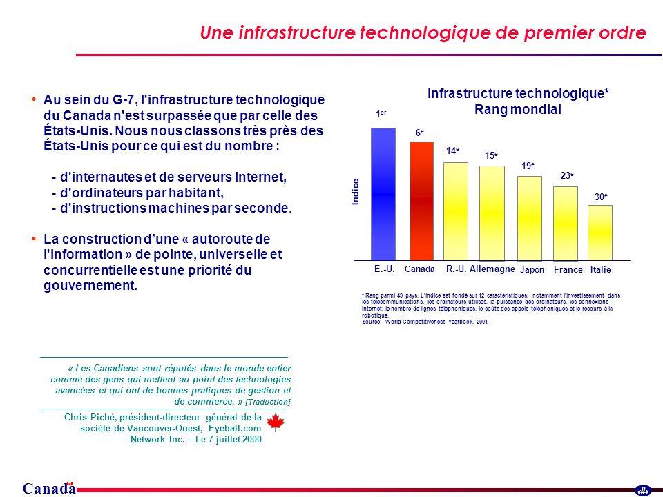 Canada 18 Au sein du G-7, l infrastructure technologique du Canada n est surpassée que par celle des États-Unis.