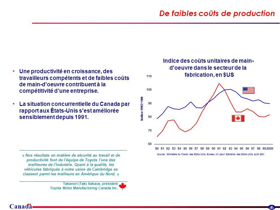 Canada 19 De faibles coûts de production Une productivité en croissance, des travailleurs compétents et de faibles coûts de main-d oeuvre contribuent à la compétitivité dune entreprise.