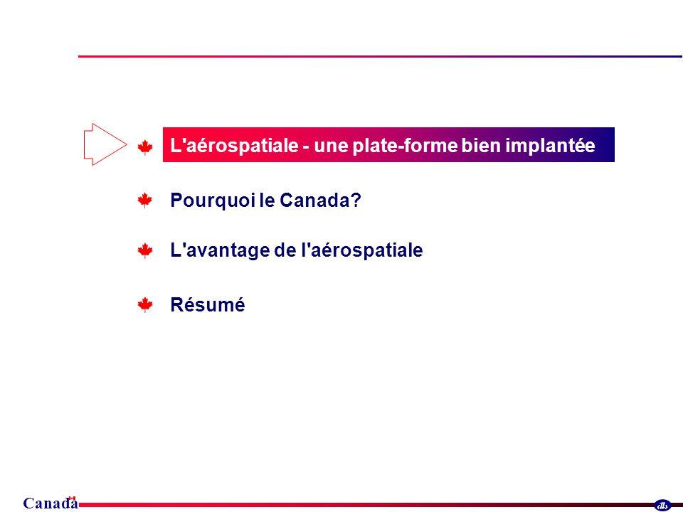 Canada 3 Le secteur canadien de laérospatiale et de la défense a fait ses preuves Composé denviron 700 entreprises employant 93 000 personnes.