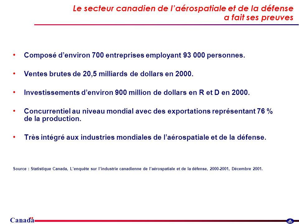 Canada 14 Par rapport à ses concurrents, le Canada peut compter sur une main-d œuvre dont le niveau général de compétences est très élevé.
