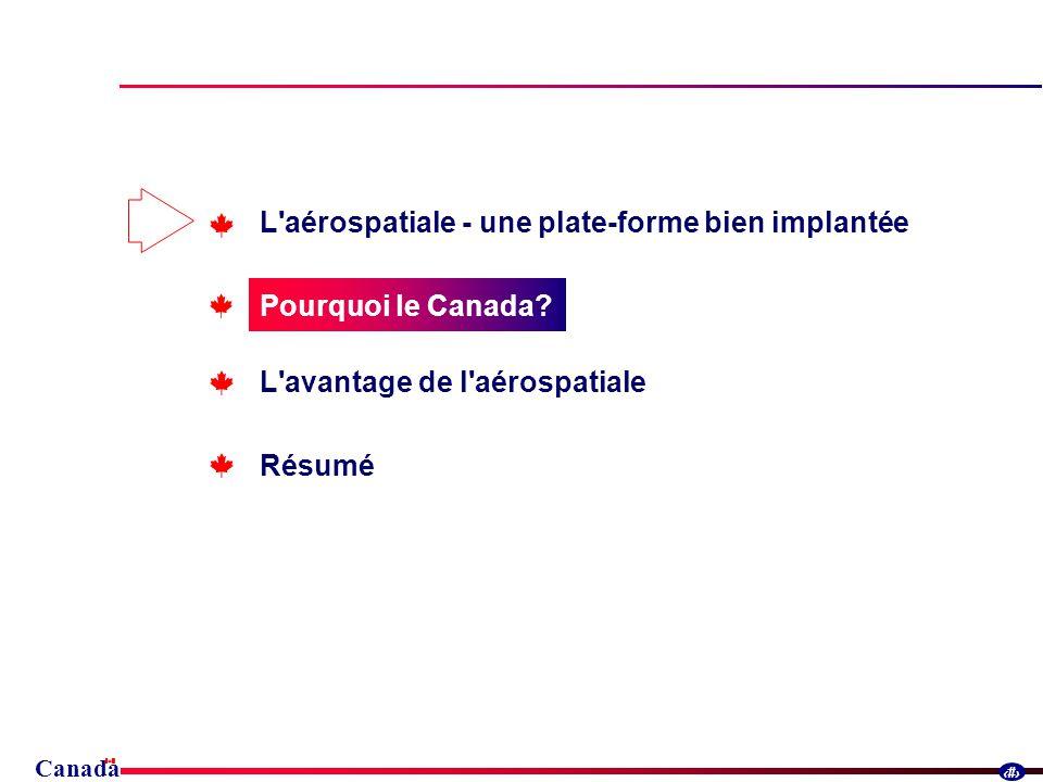 Canada 8 L aérospatiale - une plate-forme bien implantée Pourquoi le Canada.