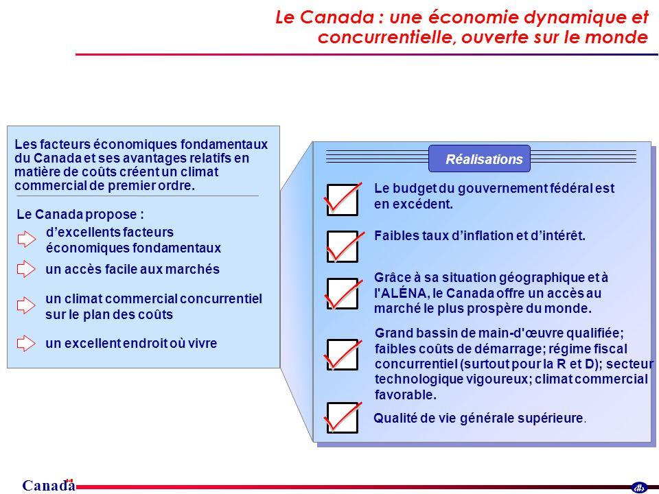 Canada 9 Le Canada : une économie dynamique et concurrentielle, ouverte sur le monde Les facteurs économiques fondamentaux du Canada et ses avantages relatifs en matière de coûts créent un climat commercial de premier ordre.