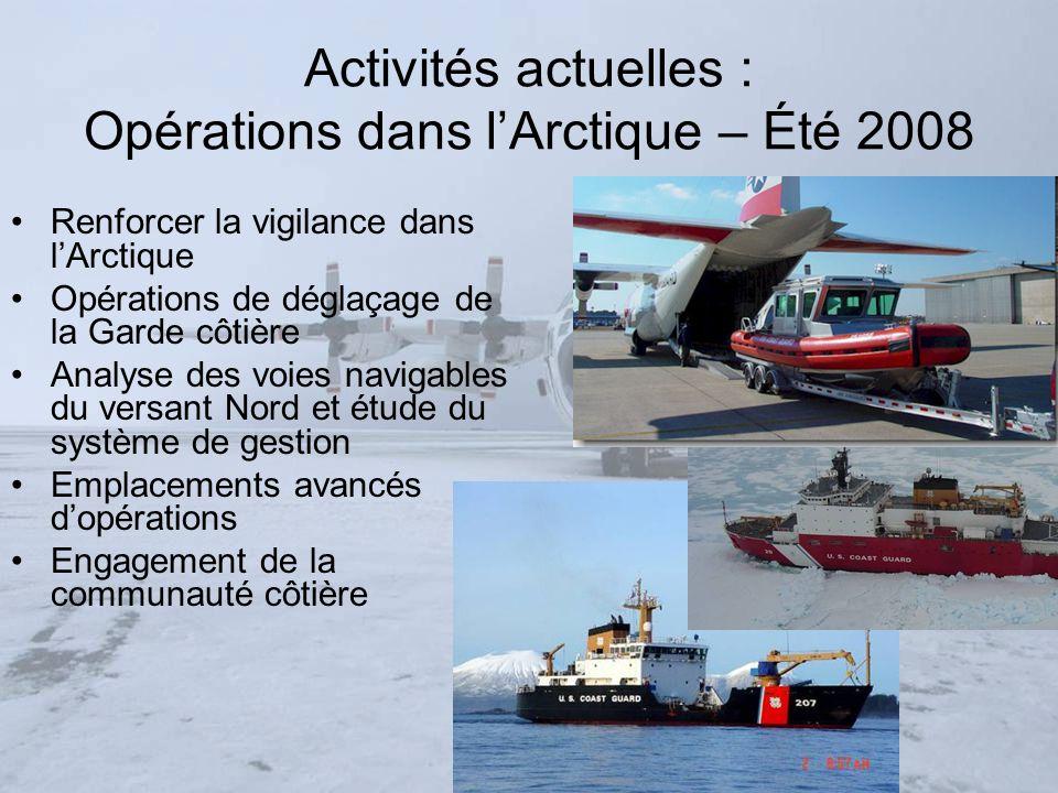 Activités actuelles : Opérations dans lArctique – Été 2008 Renforcer la vigilance dans lArctique Opérations de déglaçage de la Garde côtière Analyse d
