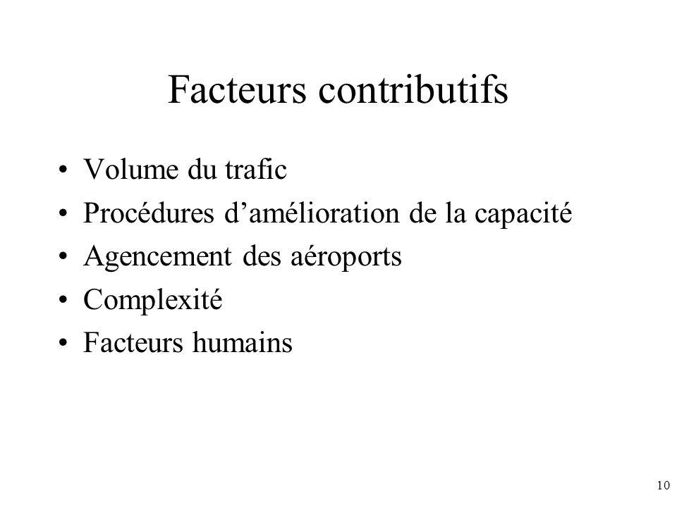 10 Facteurs contributifs Volume du trafic Procédures damélioration de la capacité Agencement des aéroports Complexité Facteurs humains