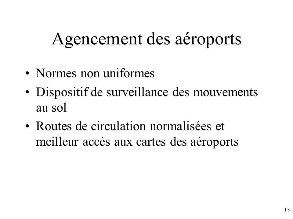 13 Agencement des aéroports Normes non uniformes Dispositif de surveillance des mouvements au sol Routes de circulation normalisées et meilleur accès aux cartes des aéroports