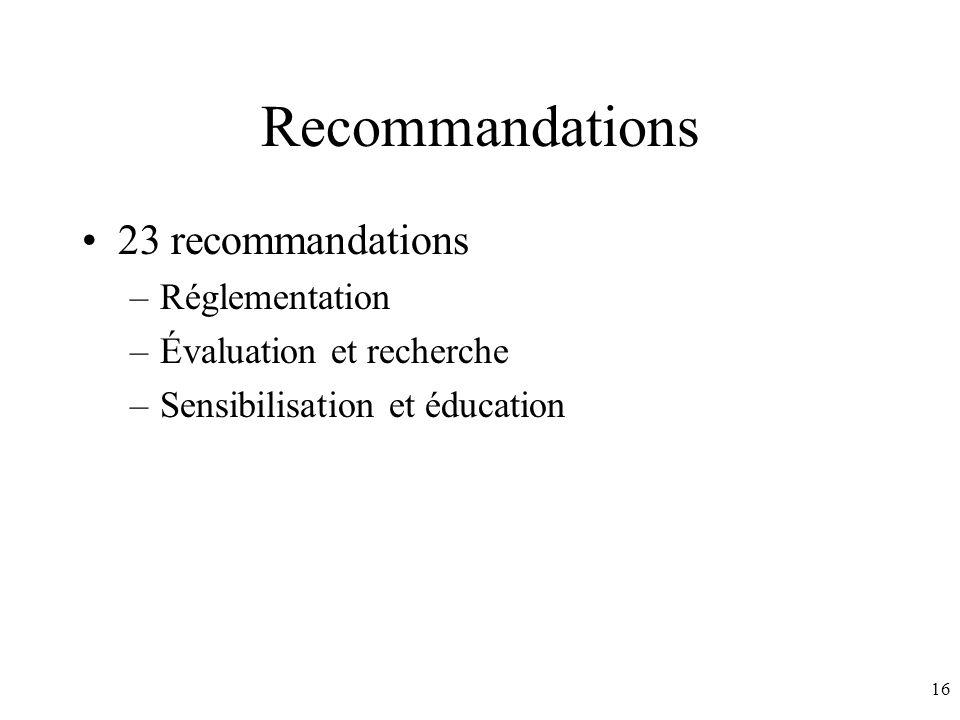 16 Recommandations 23 recommandations –Réglementation –Évaluation et recherche –Sensibilisation et éducation