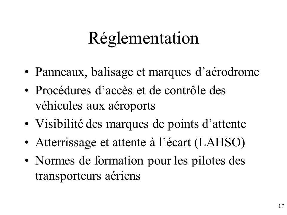 17 Réglementation Panneaux, balisage et marques daérodrome Procédures daccès et de contrôle des véhicules aux aéroports Visibilité des marques de points dattente Atterrissage et attente à lécart (LAHSO) Normes de formation pour les pilotes des transporteurs aériens