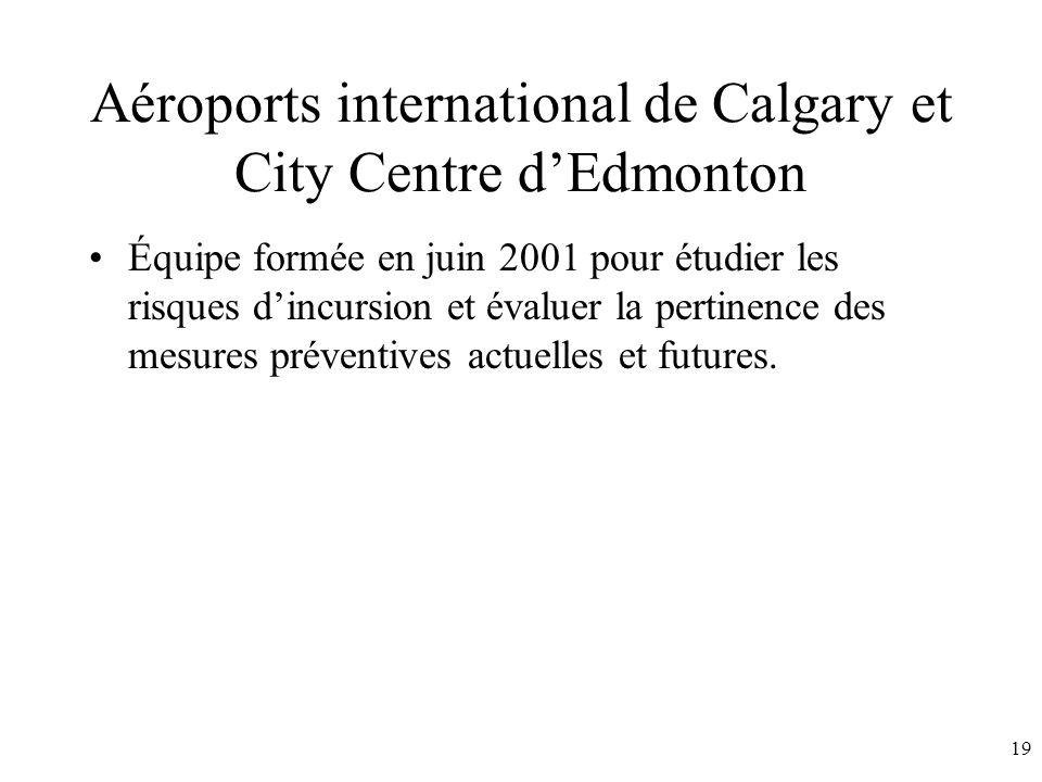 19 Aéroports international de Calgary et City Centre dEdmonton Équipe formée en juin 2001 pour étudier les risques dincursion et évaluer la pertinence des mesures préventives actuelles et futures.