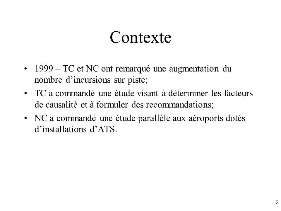 3 Contexte 1999 – TC et NC ont remarqué une augmentation du nombre dincursions sur piste; TC a commandé une étude visant à déterminer les facteurs de causalité et à formuler des recommandations; NC a commandé une étude parallèle aux aéroports dotés dinstallations dATS.