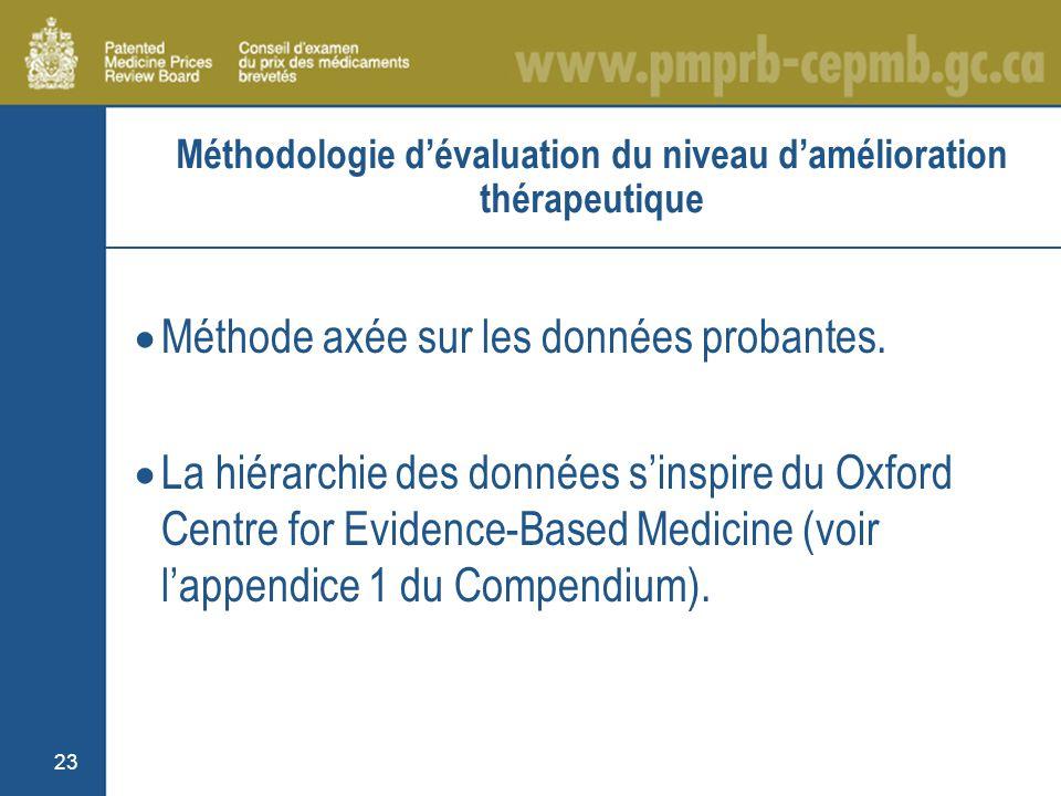 23 Méthodologie dévaluation du niveau damélioration thérapeutique Méthode axée sur les données probantes.