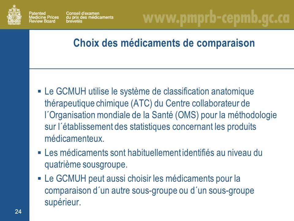 24 Choix des médicaments de comparaison Le GCMUH utilise le système de classification anatomique thérapeutique chimique (ATC) du Centre collaborateur de l´Organisation mondiale de la Santé (OMS) pour la méthodologie sur l´établissement des statistiques concernant les produits médicamenteux.