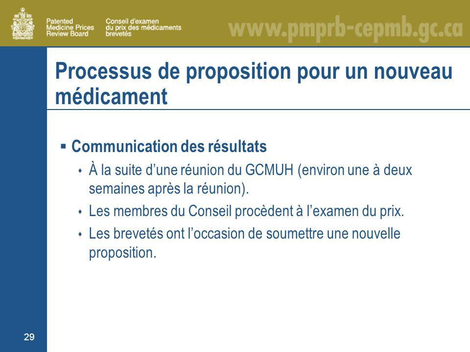 29 Processus de proposition pour un nouveau médicament Communication des résultats À la suite dune réunion du GCMUH (environ une à deux semaines après la réunion).