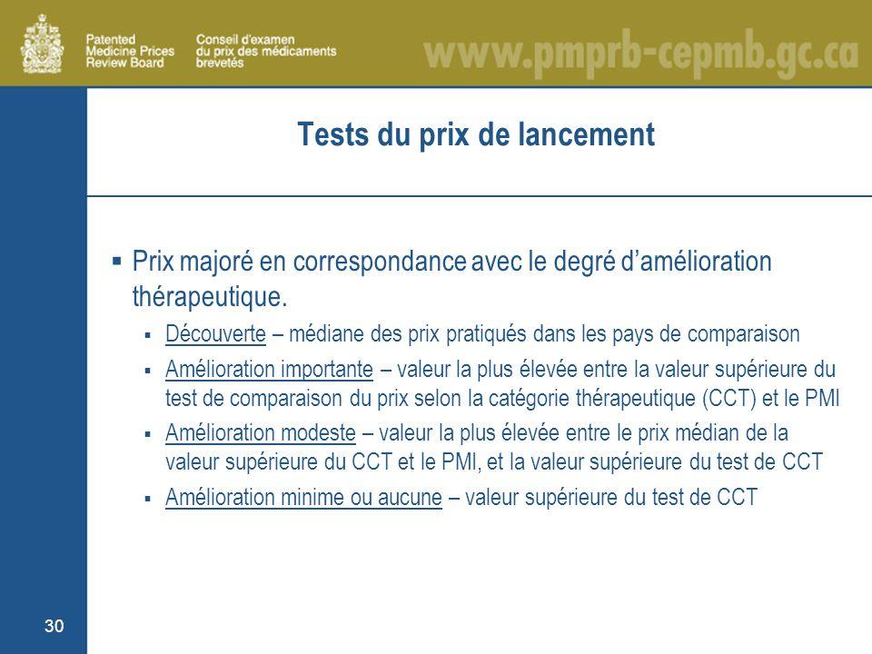 30 Tests du prix de lancement Prix majoré en correspondance avec le degré damélioration thérapeutique.