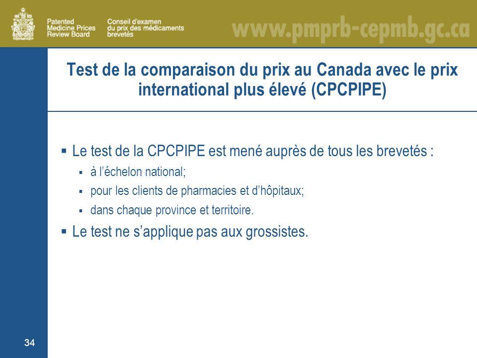 34 Test de la comparaison du prix au Canada avec le prix international plus élevé (CPCPIPE) Le test de la CPCPIPE est mené auprès de tous les brevetés : à léchelon national; pour les clients de pharmacies et dhôpitaux; dans chaque province et territoire.