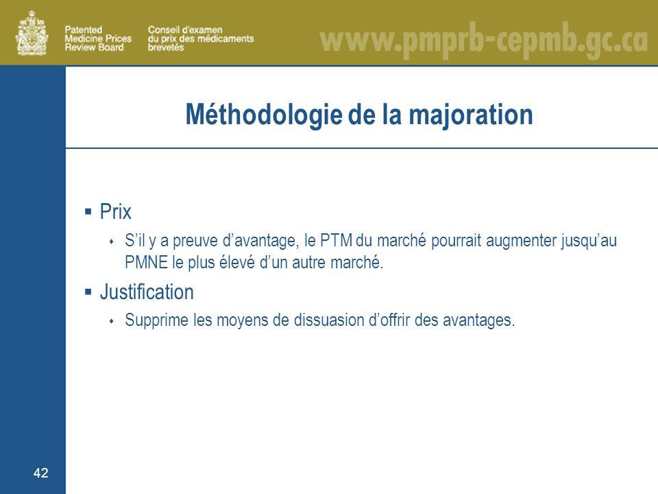 42 Méthodologie de la majoration Prix Sil y a preuve davantage, le PTM du marché pourrait augmenter jusquau PMNE le plus élevé dun autre marché.