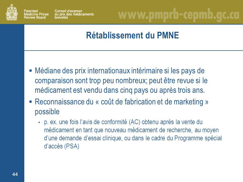 44 Rétablissement du PMNE Médiane des prix internationaux intérimaire si les pays de comparaison sont trop peu nombreux; peut être revue si le médicament est vendu dans cinq pays ou après trois ans.