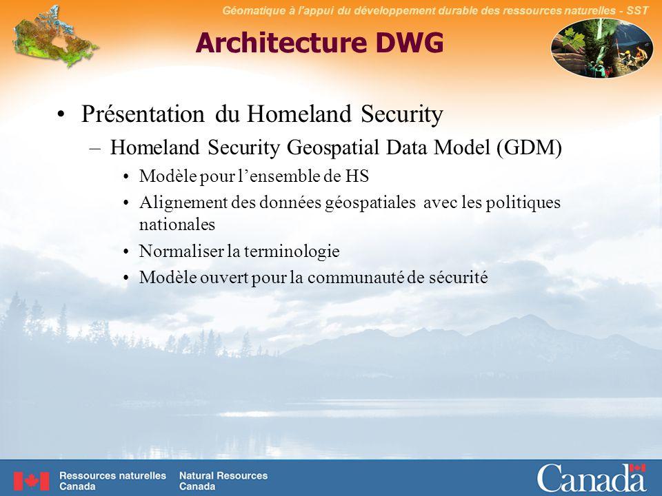 Géomatique à lappui du développement durable des ressources naturelles - SST Architecture DWG Présentation du Homeland Security –Homeland Security Geo