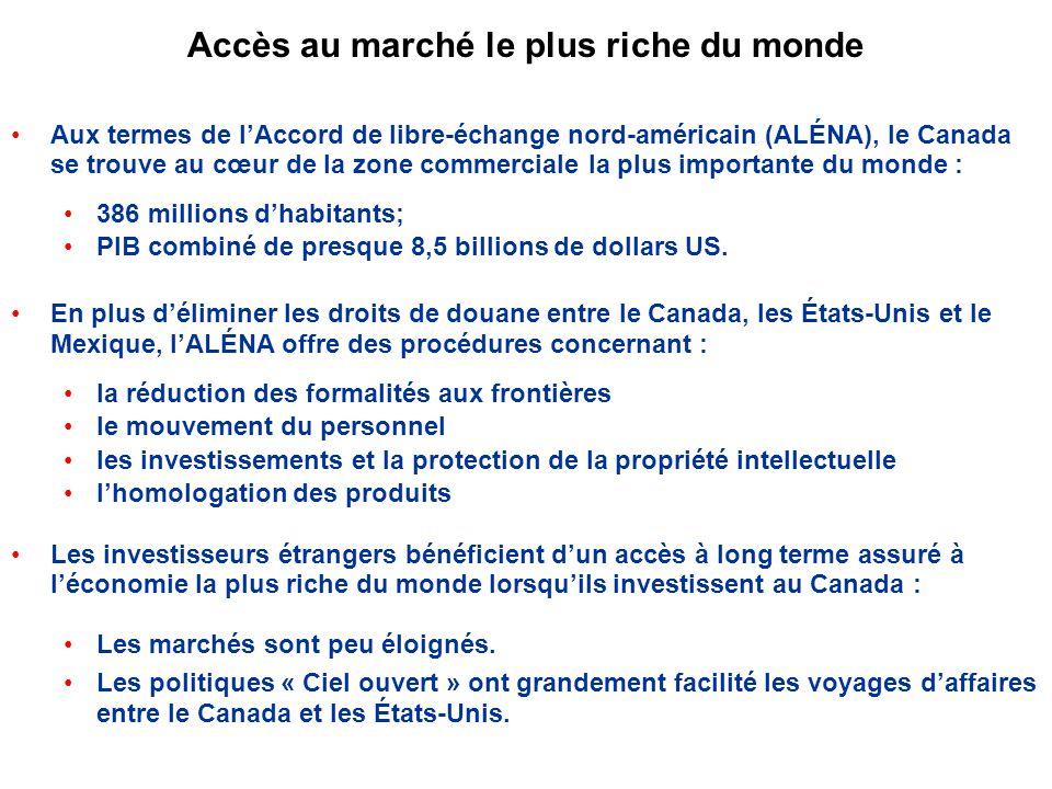 Accès au marché le plus riche du monde Aux termes de lAccord de libre-échange nord-américain (ALÉNA), le Canada se trouve au cœur de la zone commerciale la plus importante du monde : 386 millions dhabitants; PIB combiné de presque 8,5 billions de dollars US.