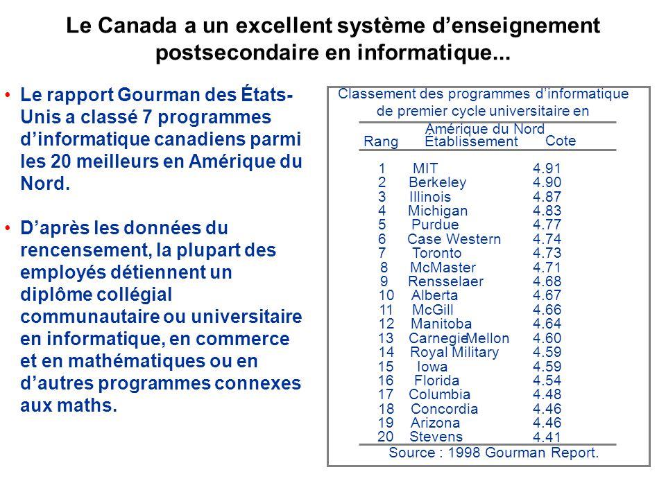 Le Canada a un excellent système denseignement postsecondaire en informatique...